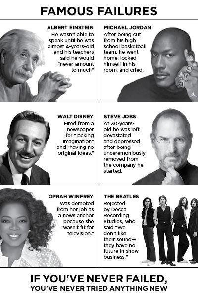 A little inspiration this morning... Famous Failures